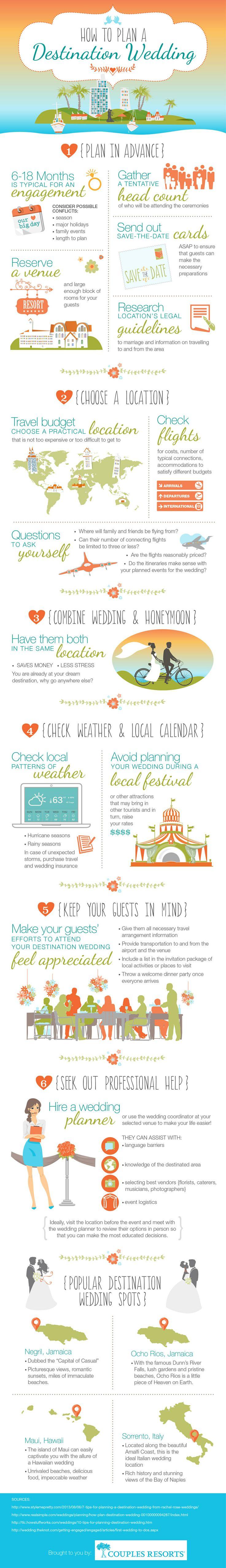 asheville-destination-wedding-planning